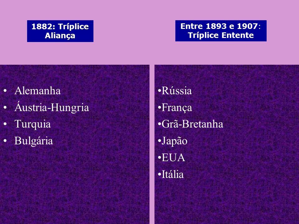 Entre 1893 e 1907: Tríplice Entente