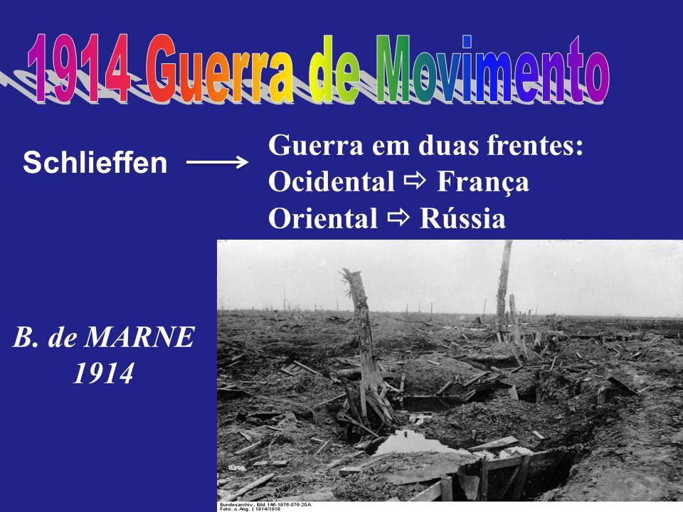 1914 Guerra de Movimento Guerra em duas frentes: Schlieffen