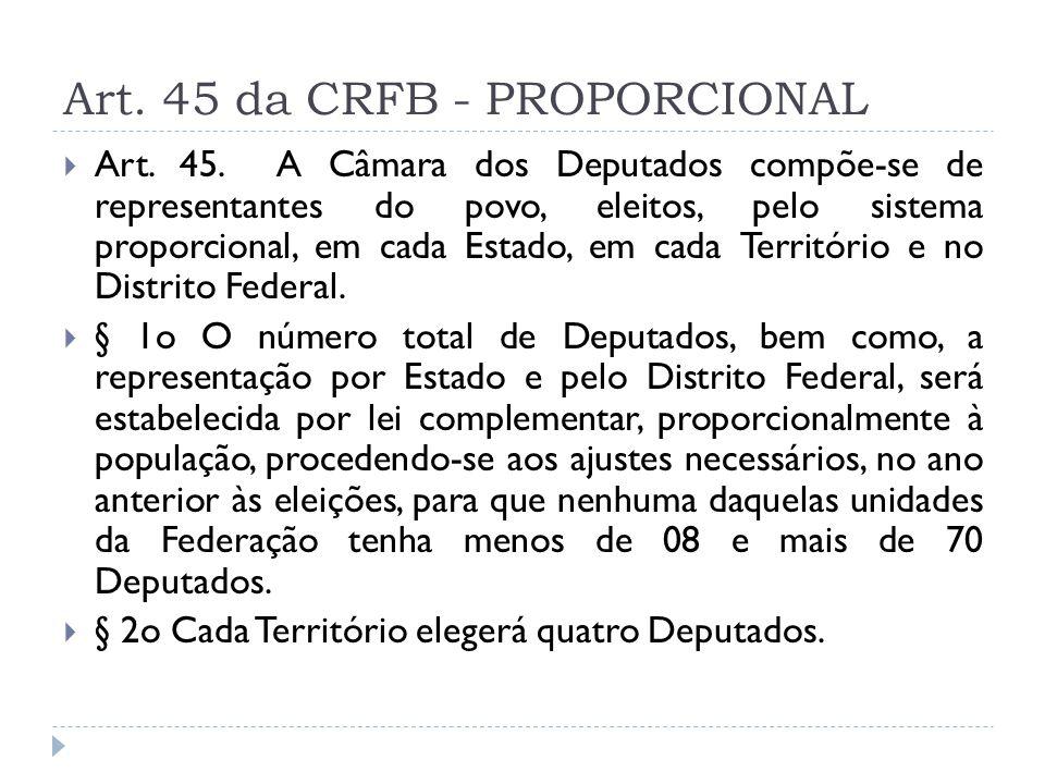 Art. 45 da CRFB - PROPORCIONAL