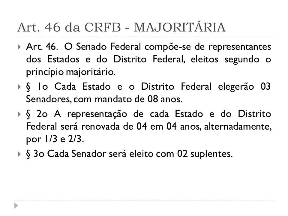 Art. 46 da CRFB - MAJORITÁRIA