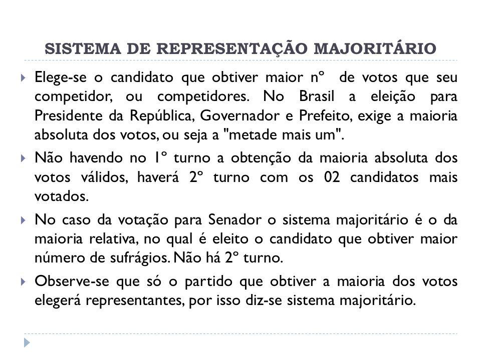 SISTEMA DE REPRESENTAÇÃO MAJORITÁRIO