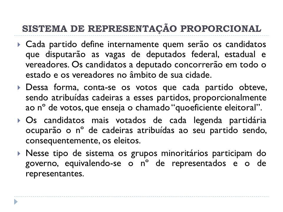 SISTEMA DE REPRESENTAÇÃO PROPORCIONAL