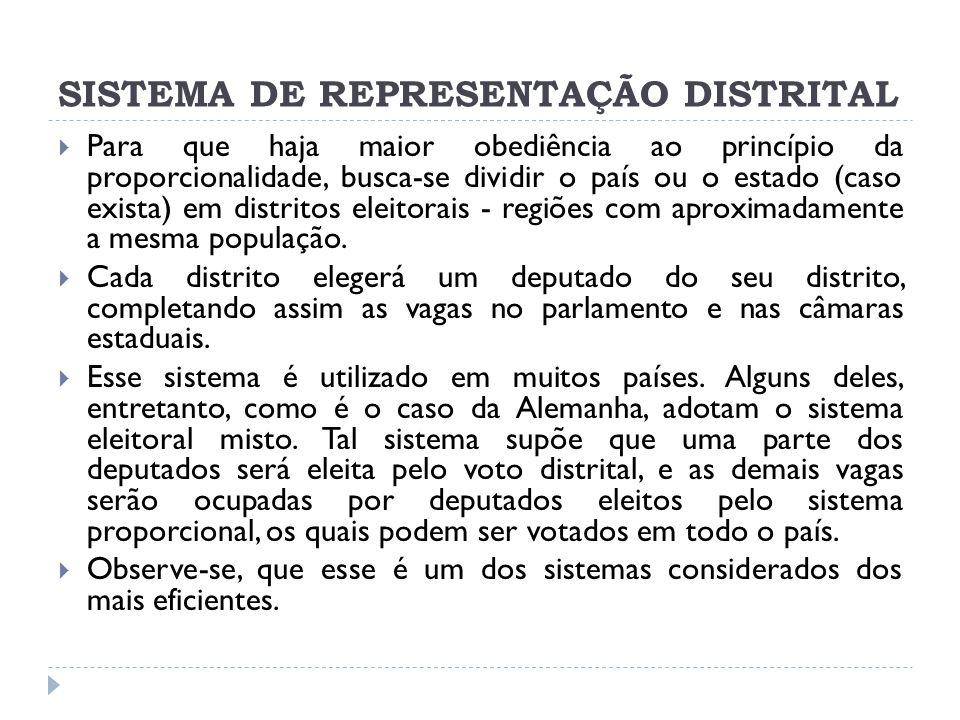 SISTEMA DE REPRESENTAÇÃO DISTRITAL