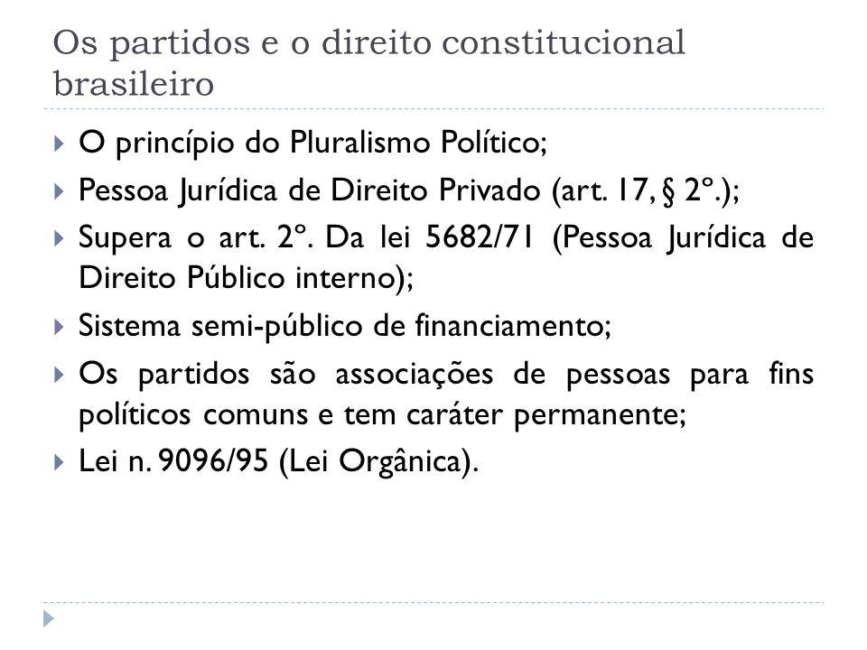 Os partidos e o direito constitucional brasileiro