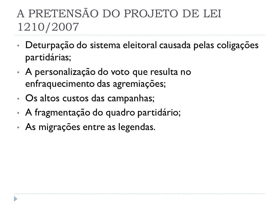 A PRETENSÃO DO PROJETO DE LEI 1210/2007