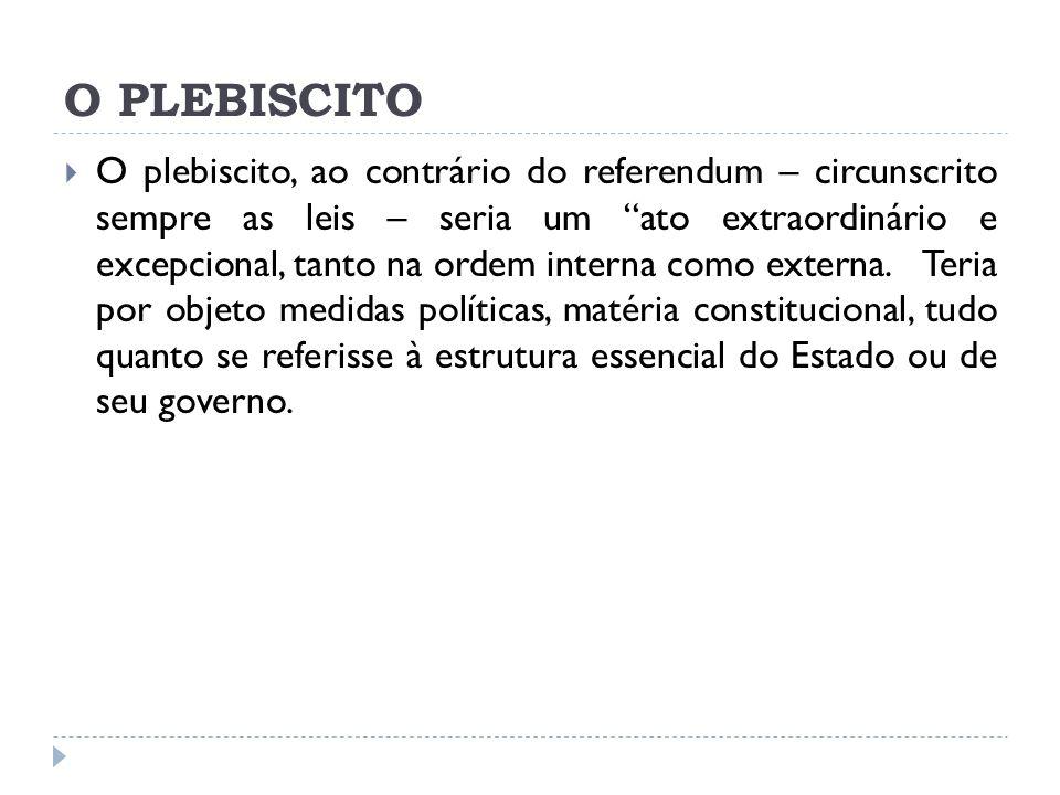 O PLEBISCITO