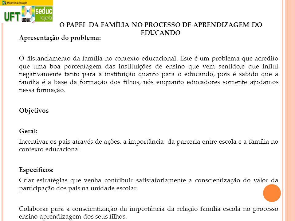 O PAPEL DA FAMÍLIA NO PROCESSO DE APRENDIZAGEM DO EDUCANDO