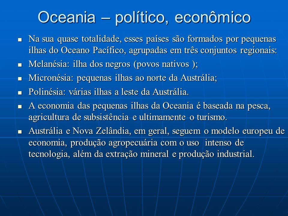 Oceania – político, econômico