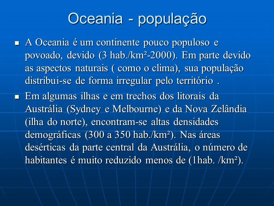 Oceania - população