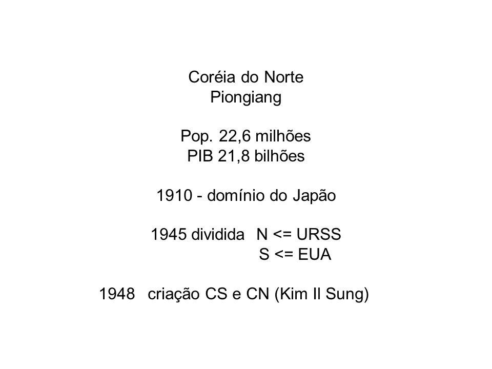 1948 criação CS e CN (Kim Il Sung)
