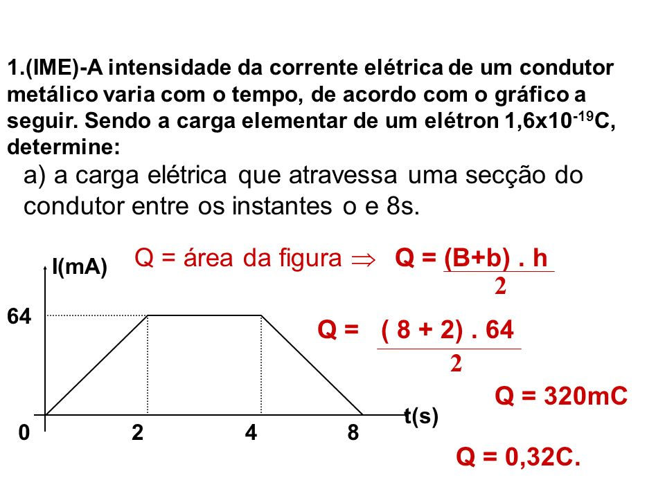 1.(IME)-A intensidade da corrente elétrica de um condutor metálico varia com o tempo, de acordo com o gráfico a seguir. Sendo a carga elementar de um elétron 1,6x10-19C, determine: