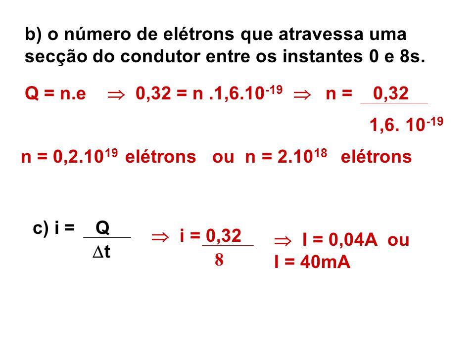 n = 0,2.1019 elétrons ou n = 2.1018 elétrons