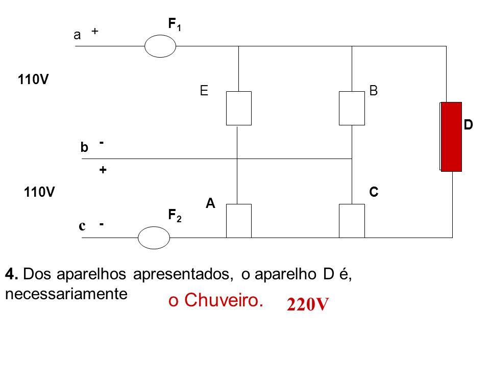 a + - b. F1. F2. A. E. B. C. D. 110V. c. 4. Dos aparelhos apresentados, o aparelho D é, necessariamente.