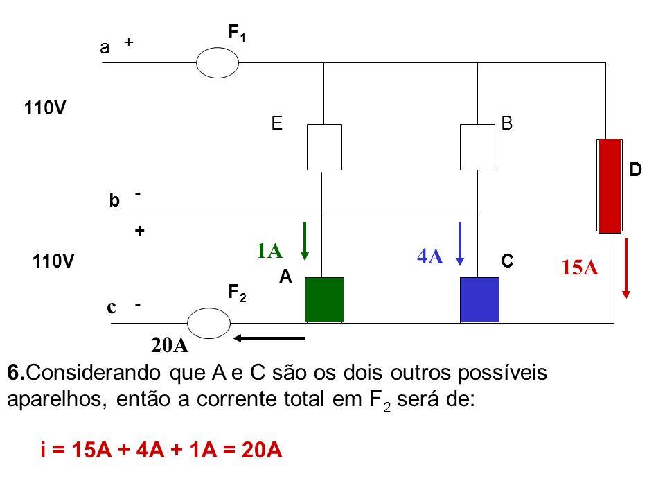 a + - b. F1. F2. A. E. B. C. D. 110V. c. 1A. 4A. 15A. 20A.