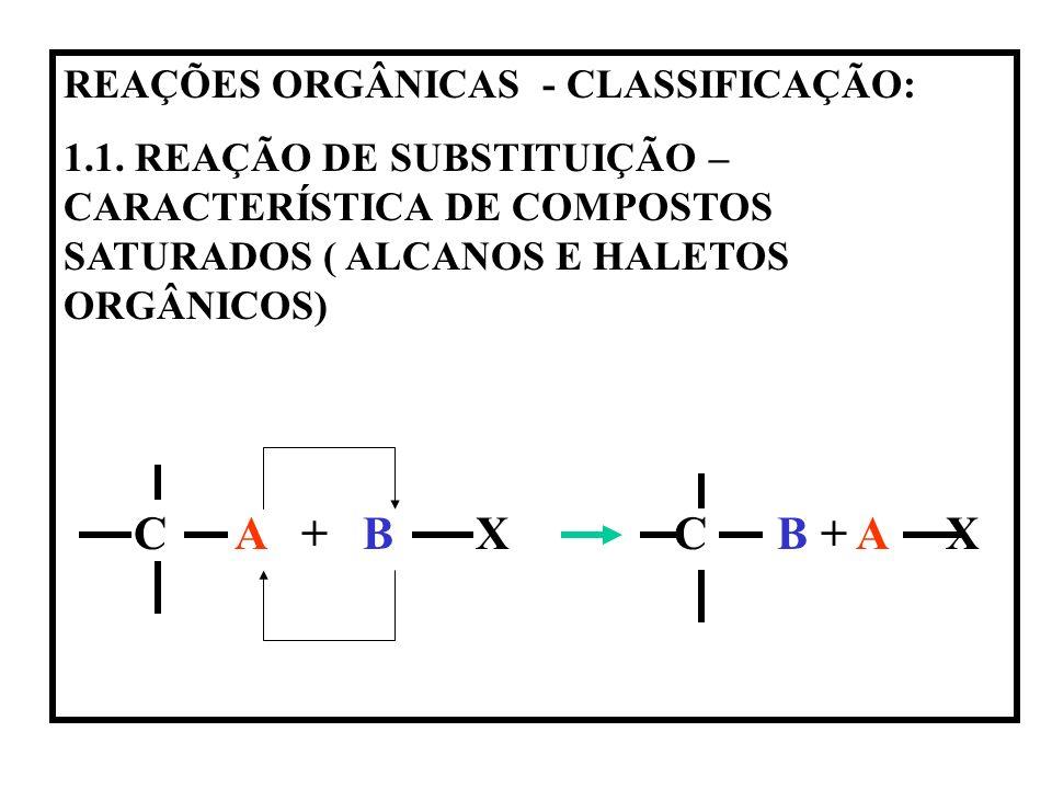 C A + B X C B + A X REAÇÕES ORGÂNICAS - CLASSIFICAÇÃO: