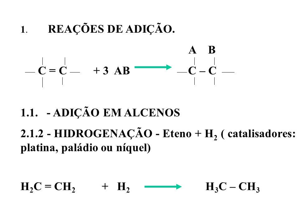 A B C = C + 3 AB C – C 1.1. - ADIÇÃO EM ALCENOS