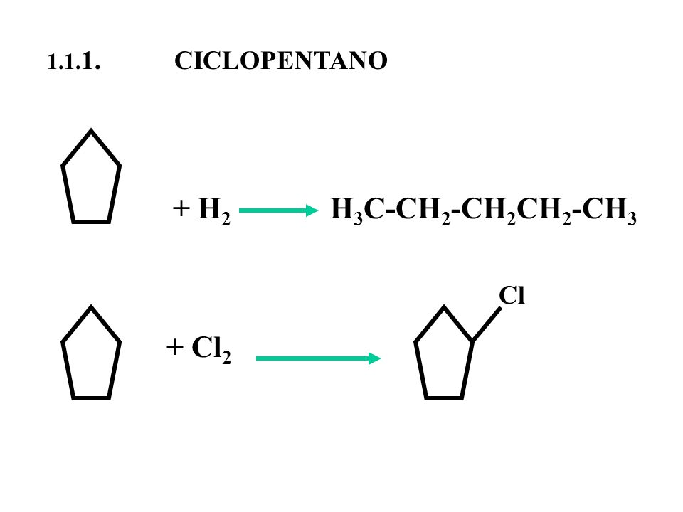 CICLOPENTANO + H2 H3C-CH2-CH2CH2-CH3 Cl + Cl2