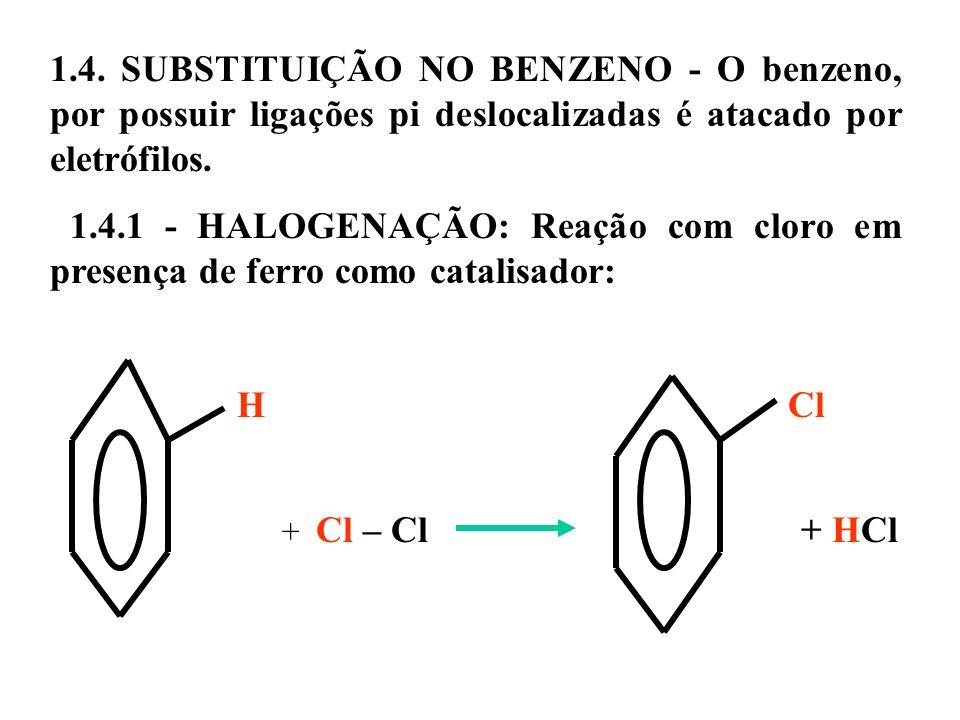 1.4. SUBSTITUIÇÃO NO BENZENO - O benzeno, por possuir ligações pi deslocalizadas é atacado por eletrófilos.