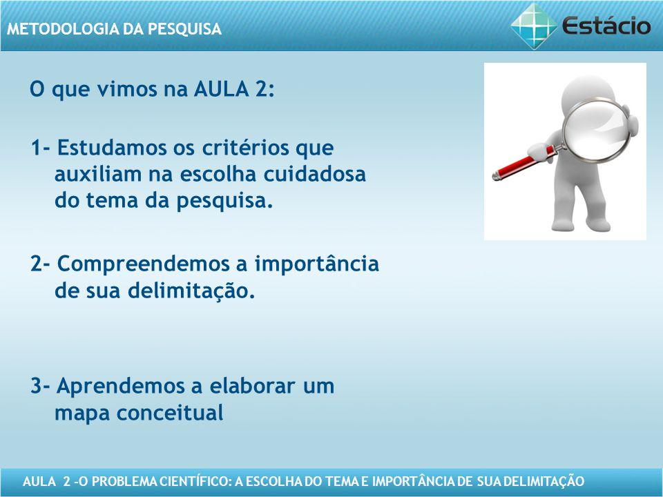 O que vimos na AULA 2: 1- Estudamos os critérios que auxiliam na escolha cuidadosa do tema da pesquisa.