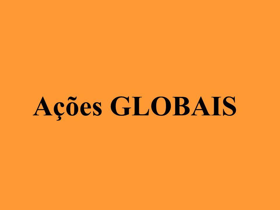 Ações GLOBAIS