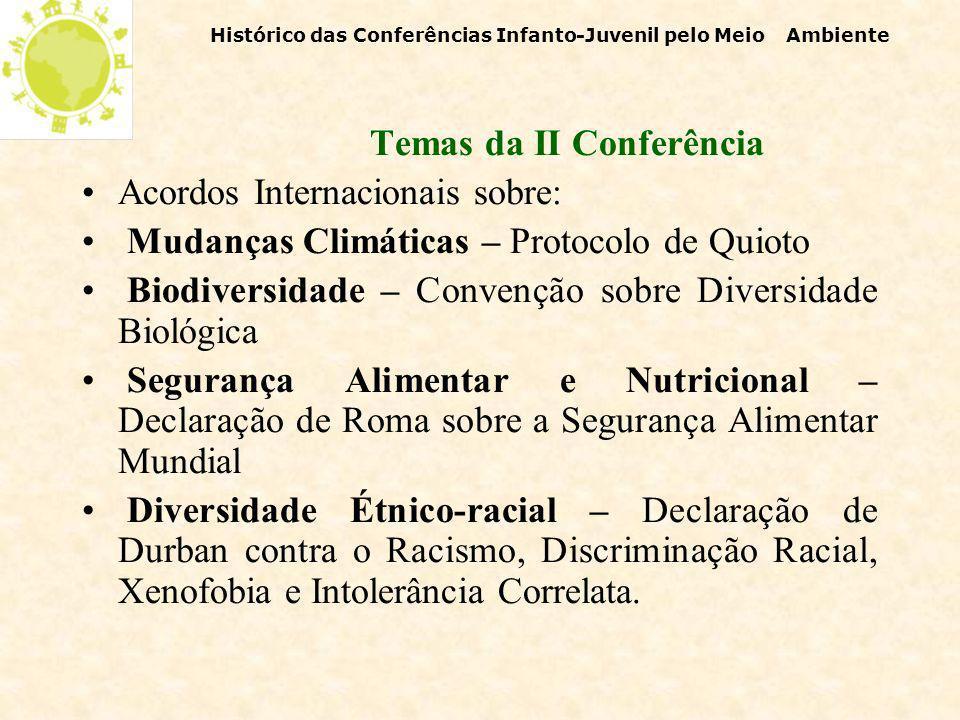 Temas da II Conferência Acordos Internacionais sobre: