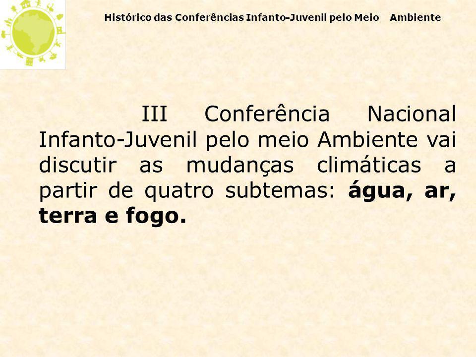 Histórico das Conferências Infanto-Juvenil pelo Meio Ambiente