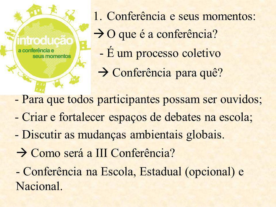 Conferência e seus momentos: