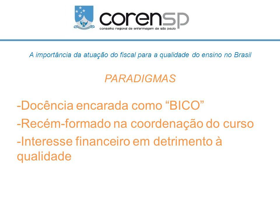 Docência encarada como BICO Recém-formado na coordenação do curso