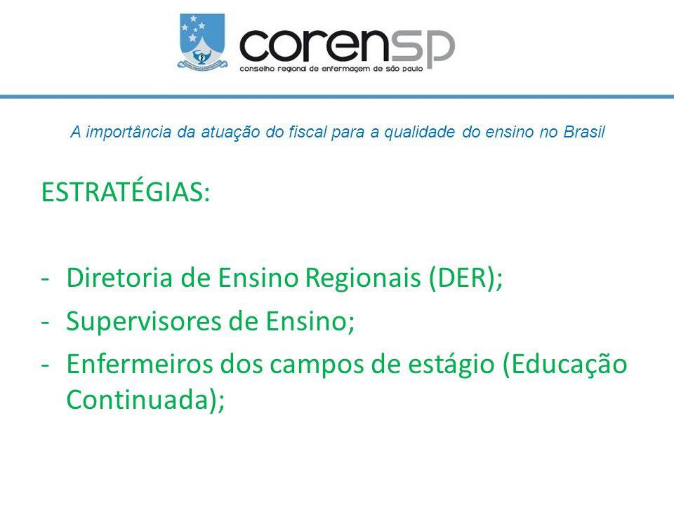 Diretoria de Ensino Regionais (DER); Supervisores de Ensino;
