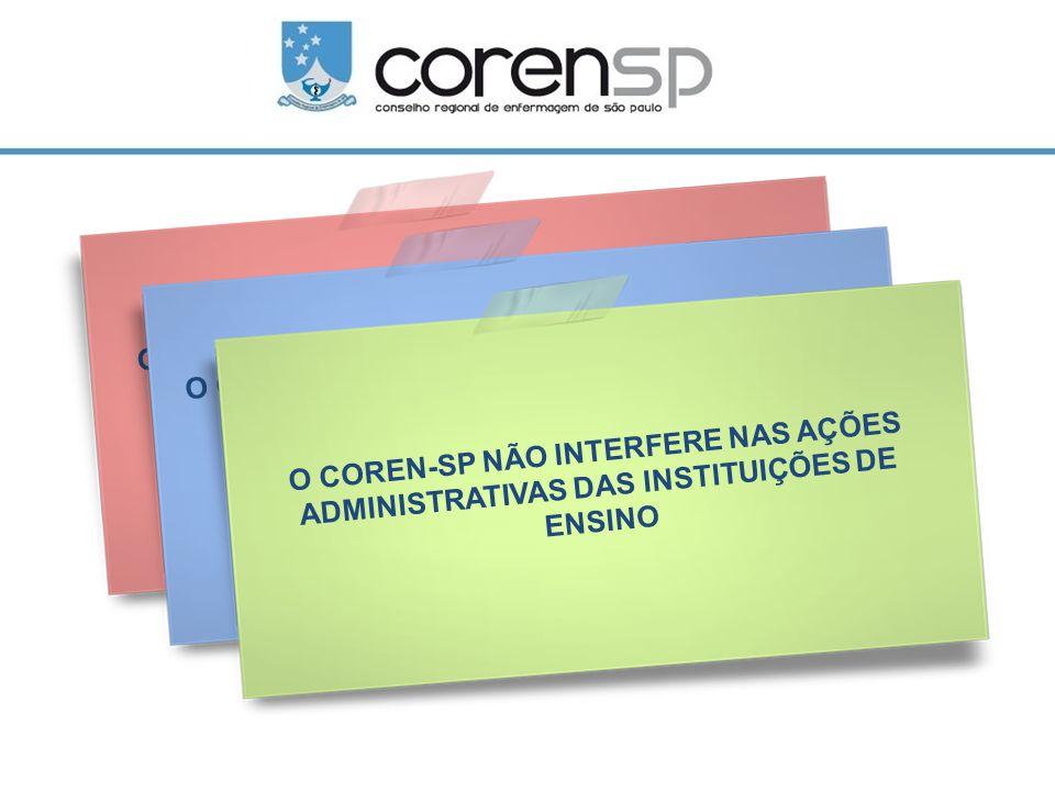 O COREN-SP COMO ÓRGÃO DISCIPLINADOR