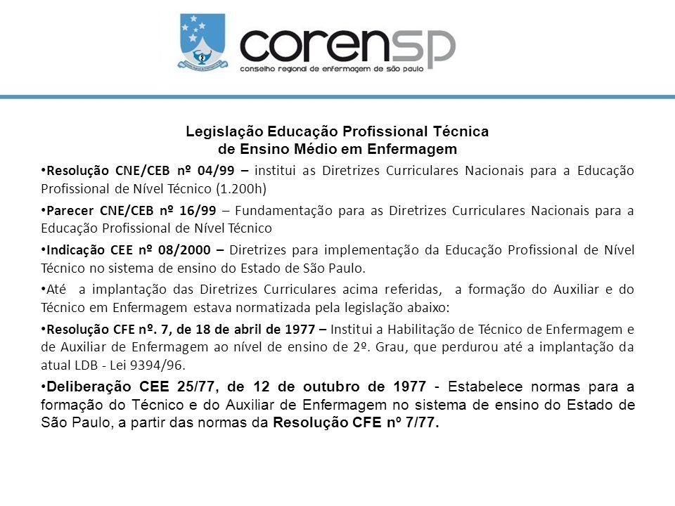 Legislação Educação Profissional Técnica de Ensino Médio em Enfermagem