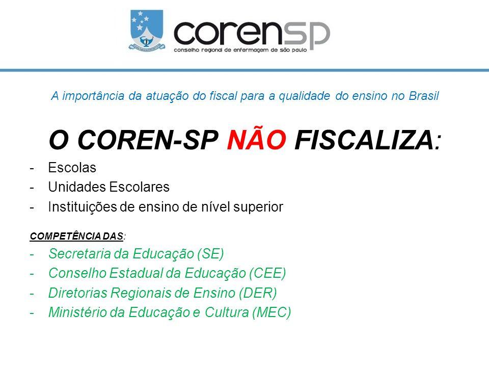 O COREN-SP NÃO FISCALIZA: