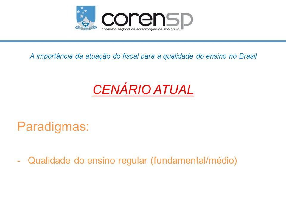 CENÁRIO ATUAL Paradigmas: