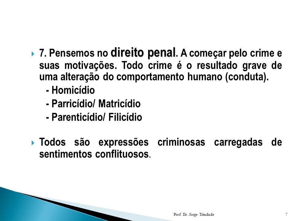 - Parricídio/ Matricídio - Parenticídio/ Filicídio