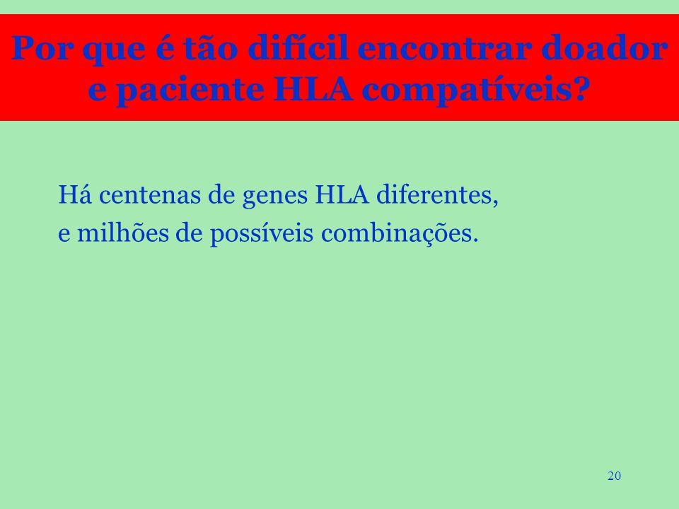 Por que é tão difícil encontrar doador e paciente HLA compatíveis