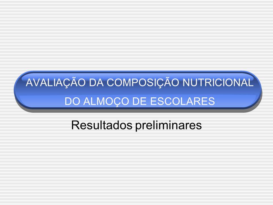 AVALIAÇÃO DA COMPOSIÇÃO NUTRICIONAL DO ALMOÇO DE ESCOLARES