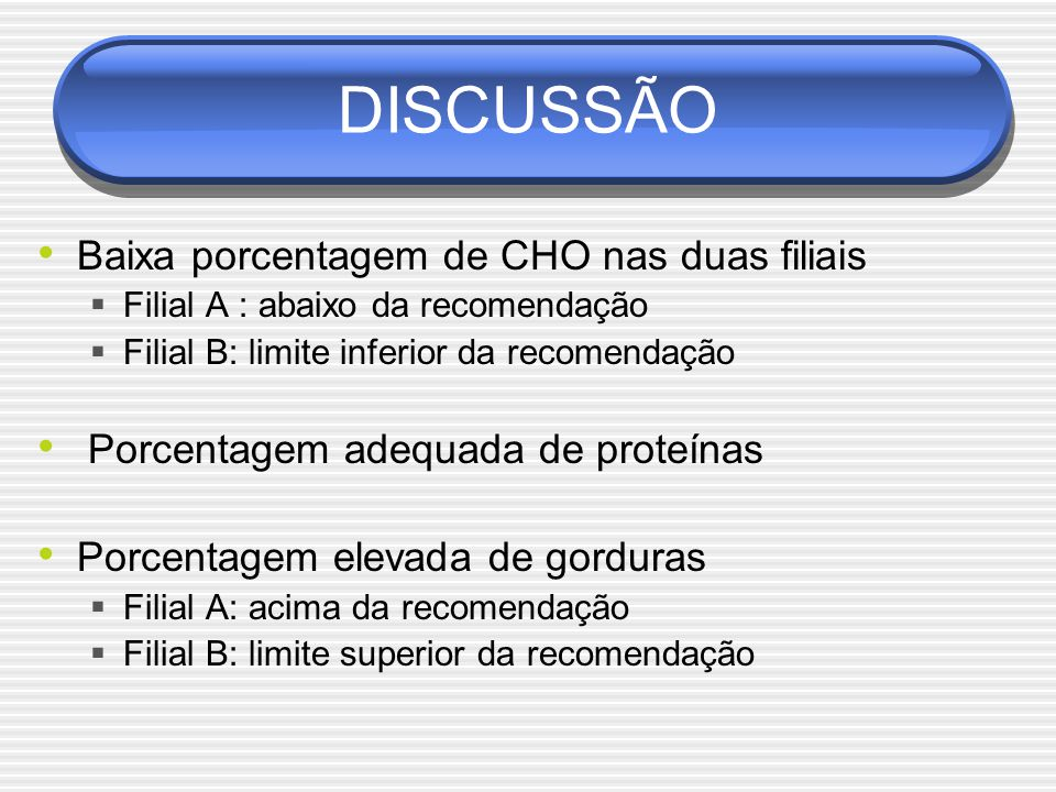 DISCUSSÃO Baixa porcentagem de CHO nas duas filiais