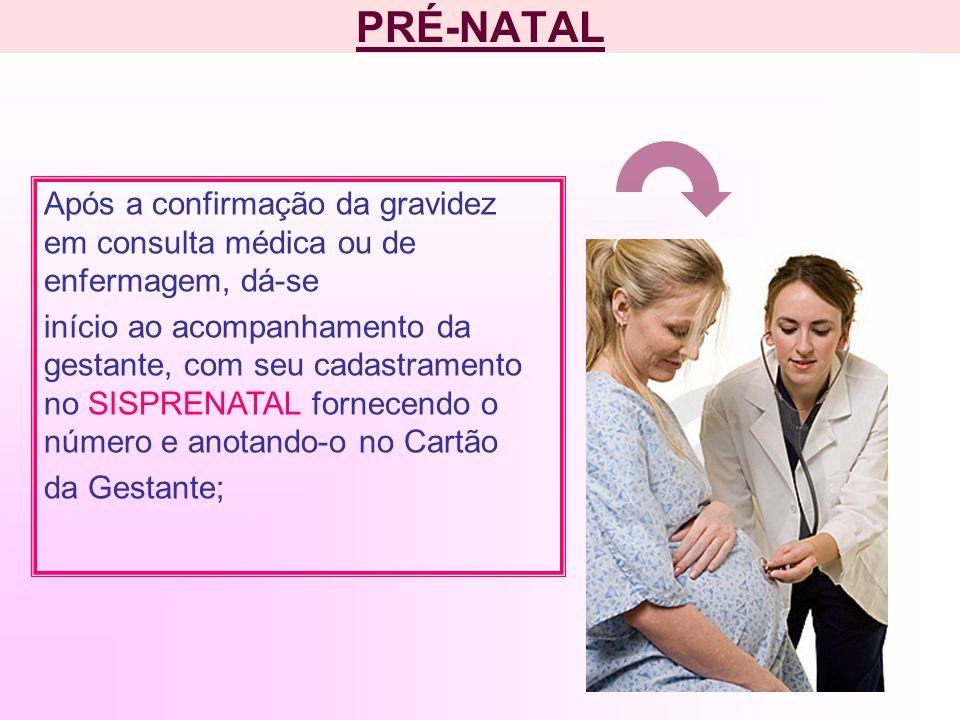 PRÉ-NATAL Após a confirmação da gravidez em consulta médica ou de enfermagem, dá-se.