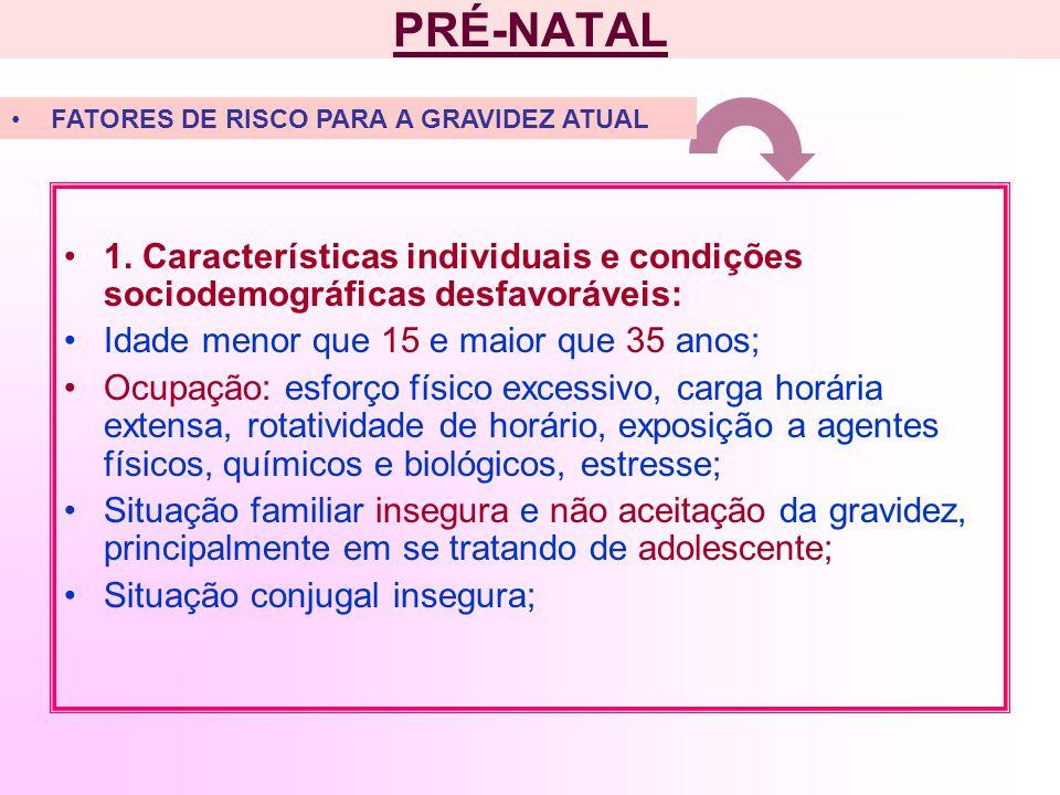 PRÉ-NATAL FATORES DE RISCO PARA A GRAVIDEZ ATUAL. 1. Características individuais e condições sociodemográficas desfavoráveis: