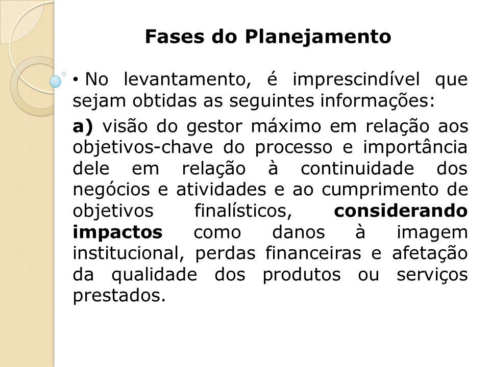 Fases do Planejamento No levantamento, é imprescindível que sejam obtidas as seguintes informações: