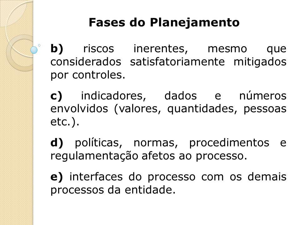 Fases do Planejamento b) riscos inerentes, mesmo que considerados satisfatoriamente mitigados por controles.