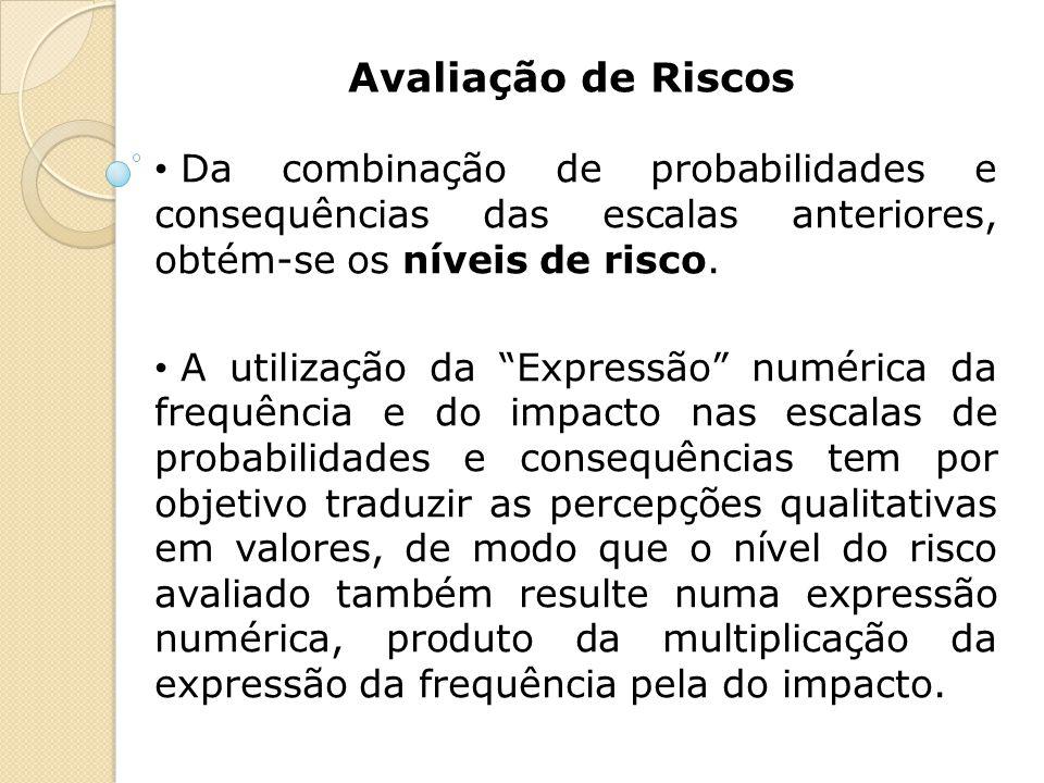 Avaliação de Riscos Da combinação de probabilidades e consequências das escalas anteriores, obtém-se os níveis de risco.