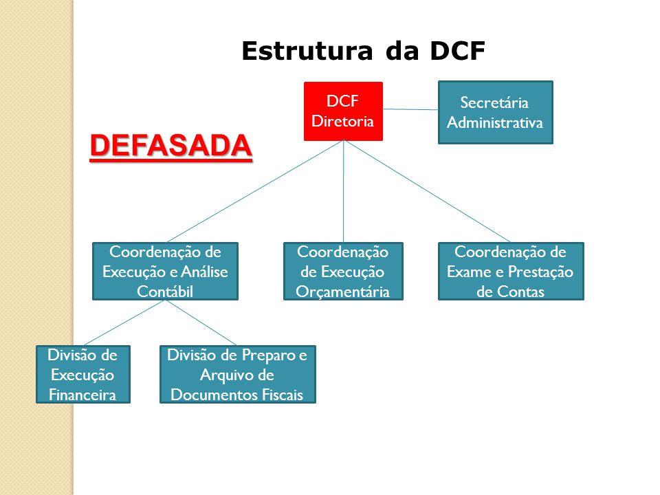 DEFASADA Estrutura da DCF DCF Diretoria Secretária Administrativa