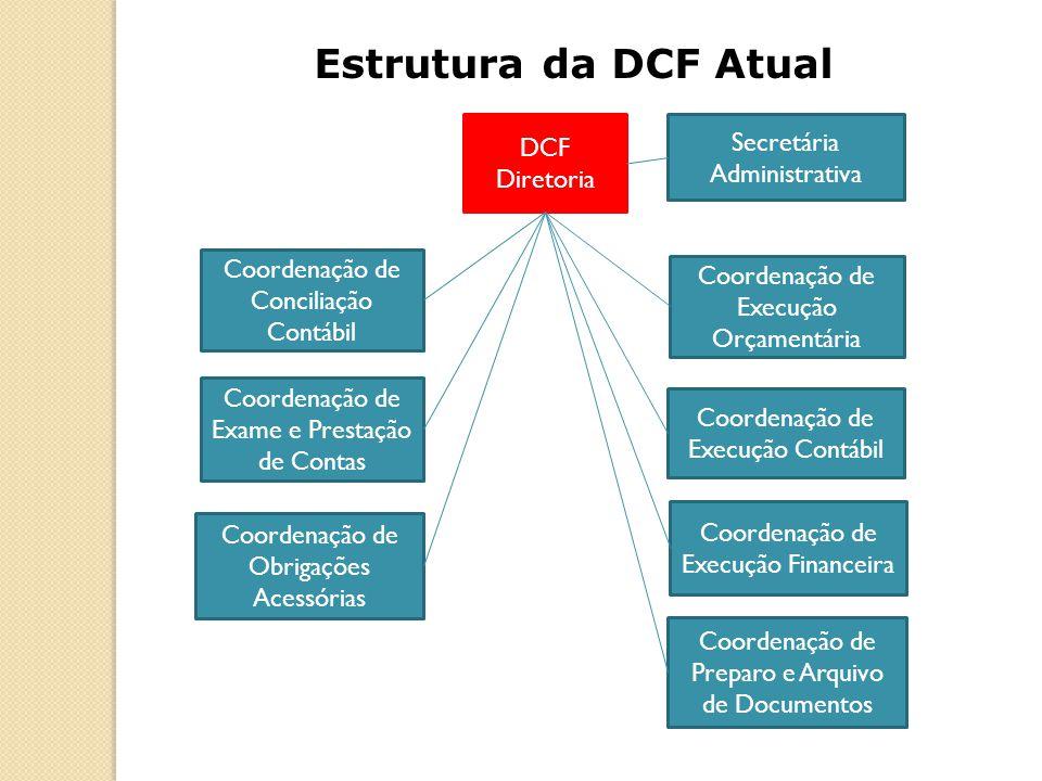 Estrutura da DCF Atual DCF Secretária Administrativa Diretoria