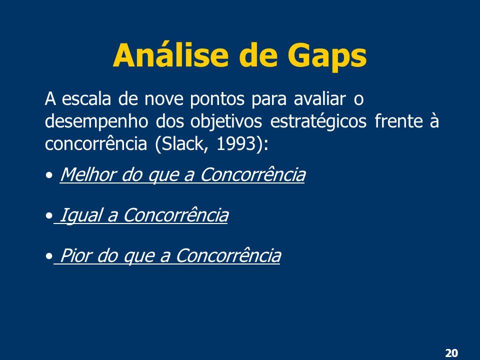 Análise de Gaps A escala de nove pontos para avaliar o desempenho dos objetivos estratégicos frente à concorrência (Slack, 1993):