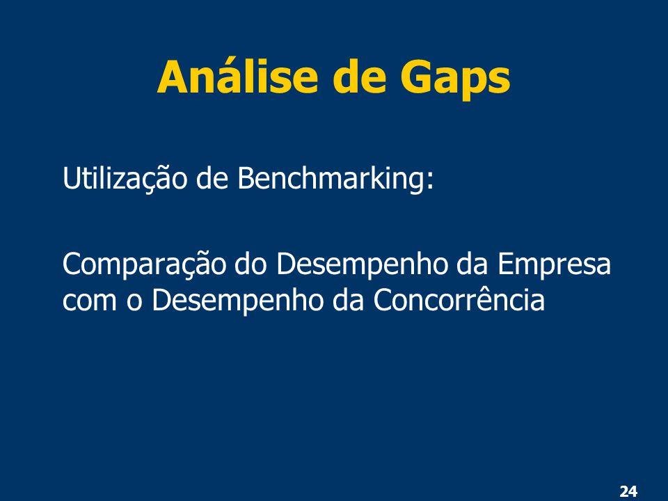Análise de Gaps Utilização de Benchmarking: