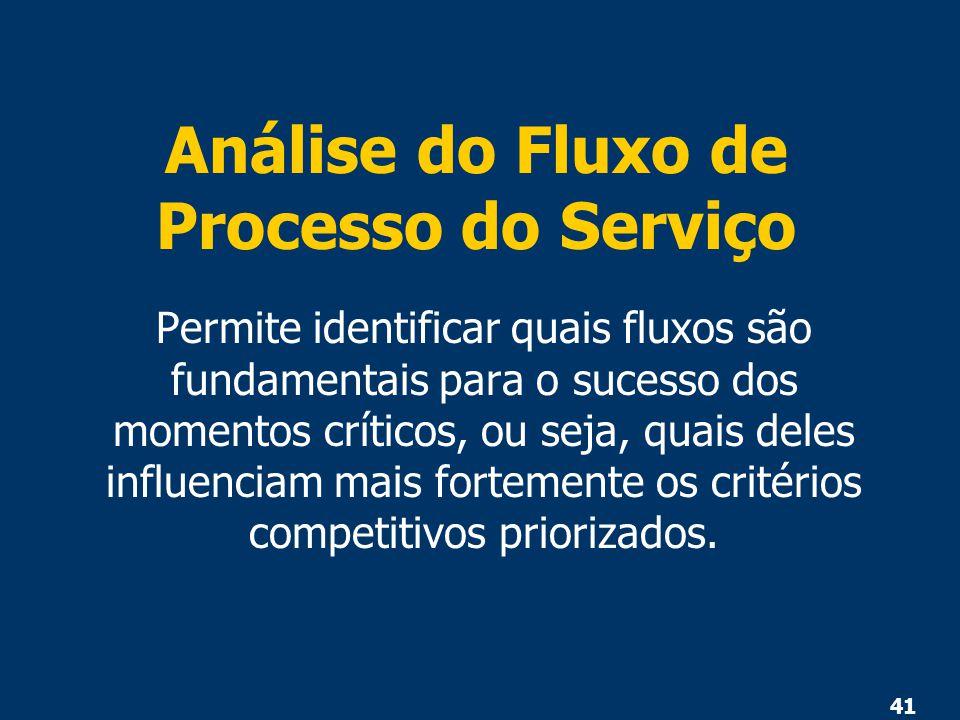 Análise do Fluxo de Processo do Serviço