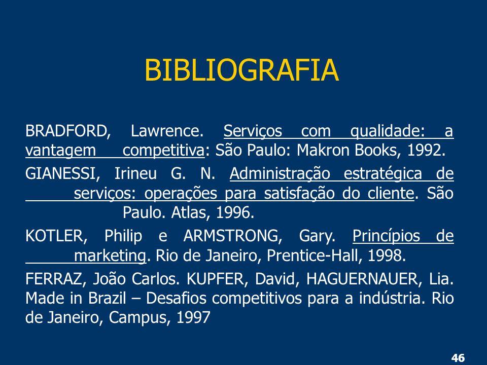 BIBLIOGRAFIA BRADFORD, Lawrence. Serviços com qualidade: a vantagem competitiva: São Paulo: Makron Books, 1992.