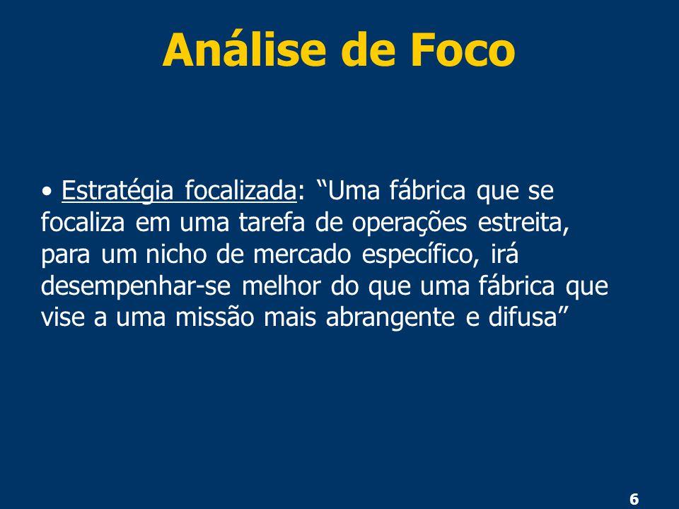 Análise de Foco