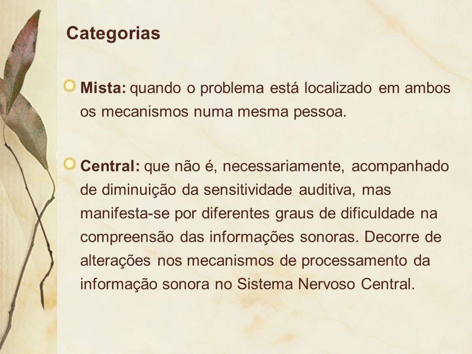 Categorias Mista: quando o problema está localizado em ambos os mecanismos numa mesma pessoa.
